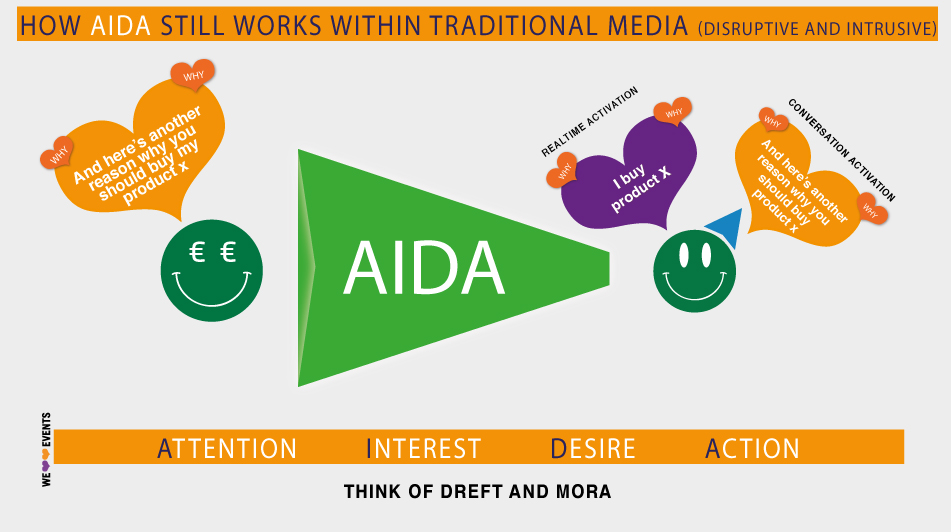 We love Events - Aida - Peter Decuyp