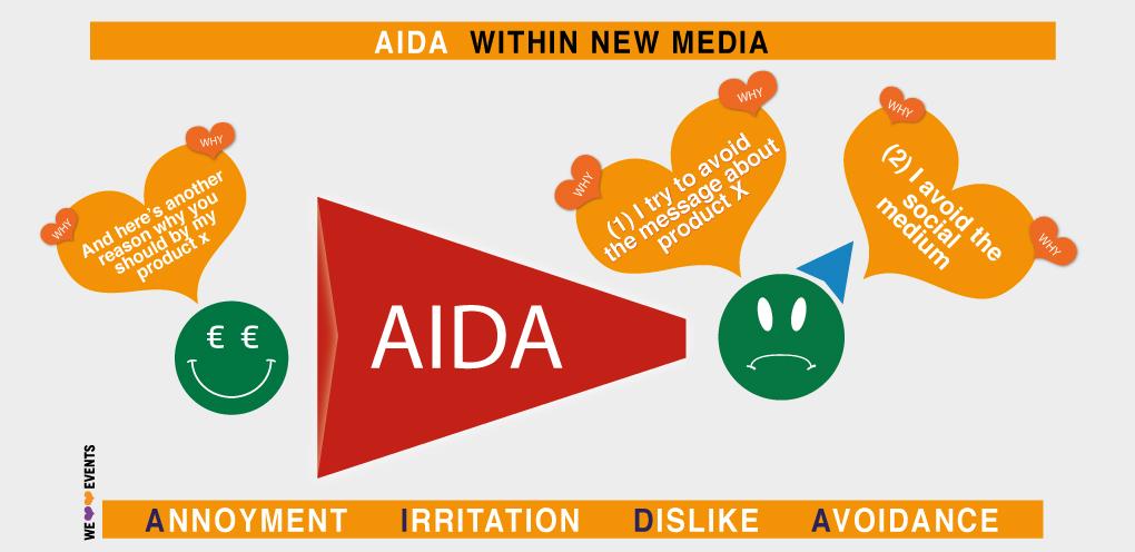 We love Events - Aida - Peter Decuypere